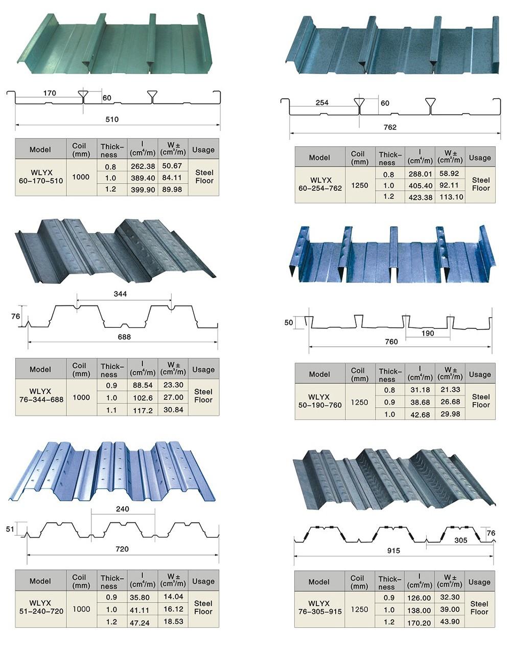 New Thin Iron Sheet Steel Decking Prices Standard Size