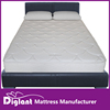 8-Inch Tight Top Deluxe Individual Pocketed Spring Mattress, Full