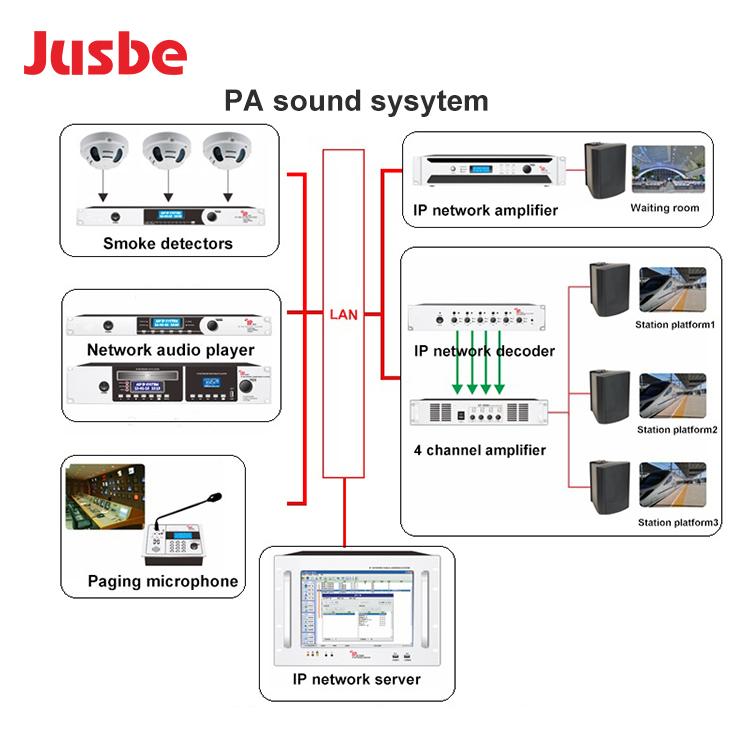 Gp-1009 Ip Broadcast Public Address System Audio Ip Network Wall Speaker -  Buy Speaker,Pa Speaker,Public Address System Product on Alibaba com