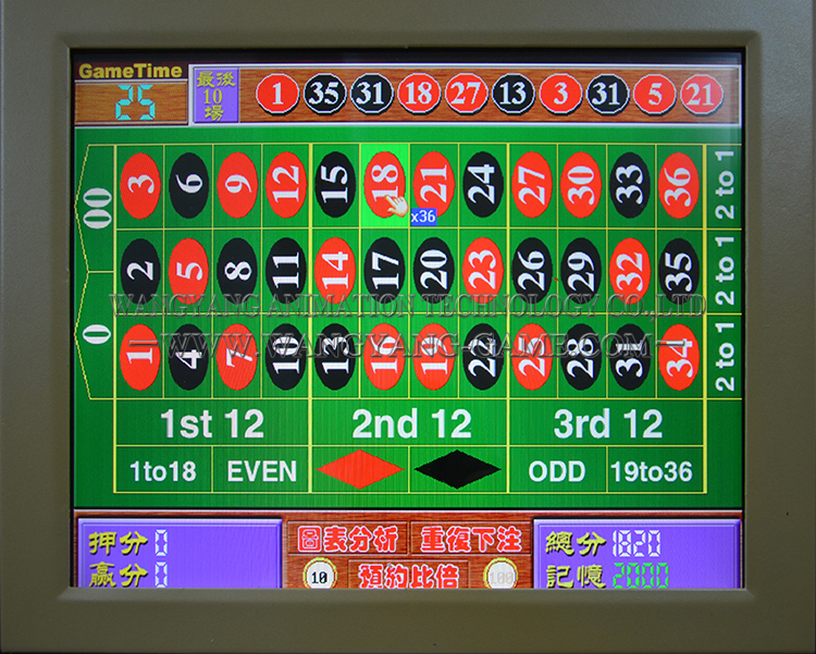 Casino Electronic Roulette