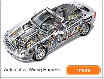 HTB1C_4YHVXXXXcyXpXXq6xXFXXXa dongguan jiafu automobile accessories co , ltd auto wire what is the wiring harness in a car at suagrazia.org