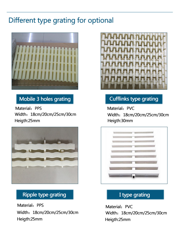 Plastic Drain Cover Grate Pvc Floor Overflow Channel