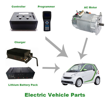 Electric vehicles parts vehicle ideas for Electric car motor manufacturers