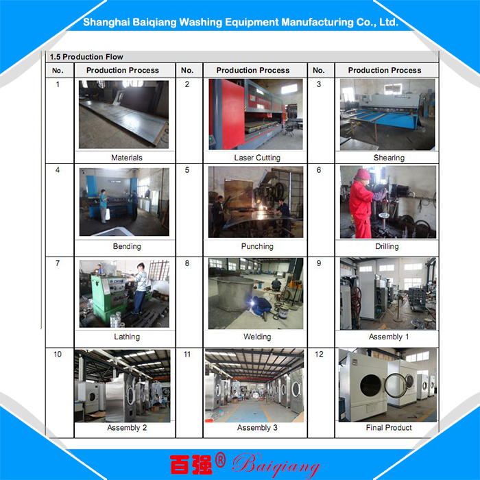 China Suppliers Commercial Tumble Dryers Laundry Equipment Prices ...