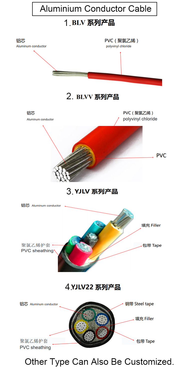 PVC Insulated Aluminum Conductor Twisted Flat 40 Pin Electrical Wire Cable china suppliers building materials