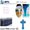 Molding silicone rubber long life time rtv liquid silicone for mold making