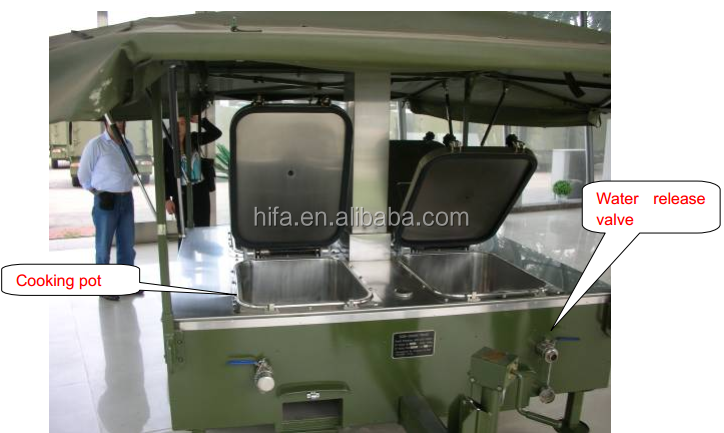 Ministry mobile field kitchen tailer military mobile kitchen Model XC-250 for western food