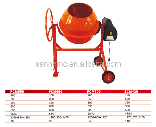 electrical portable small concrete mixers pcm650 for sale