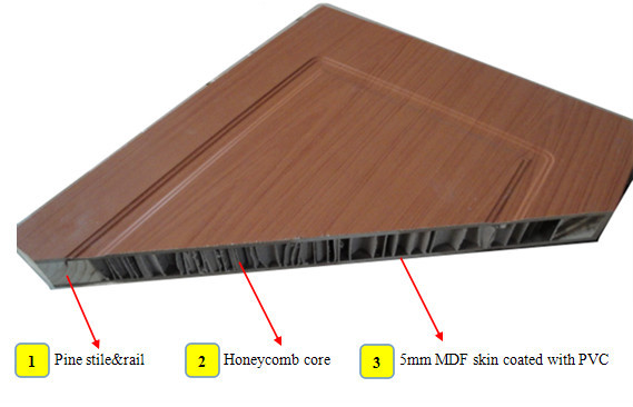 Hot Exporting Pvc Mdf Interior Flush Door With Hollow Core