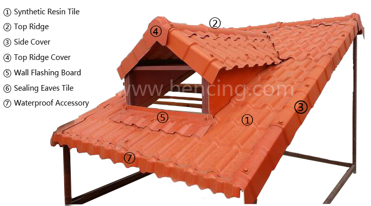 Synthetic Spanish Roof Tiles Tile Design Ideas