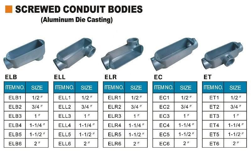 conduit body size.jpg