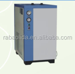 Cost of CFY-3 water ozone generator