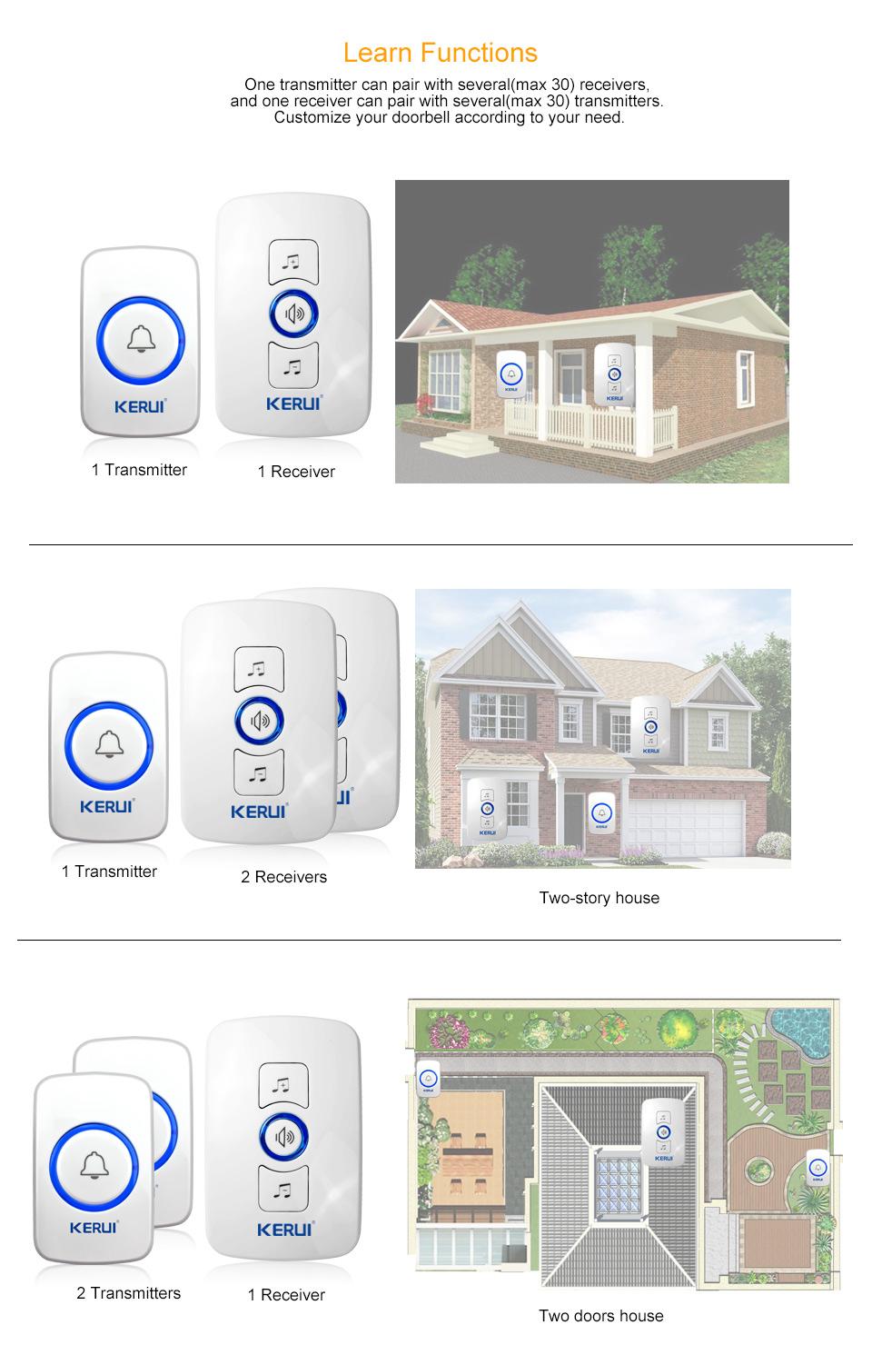 Doorbell-System  (4).jpg