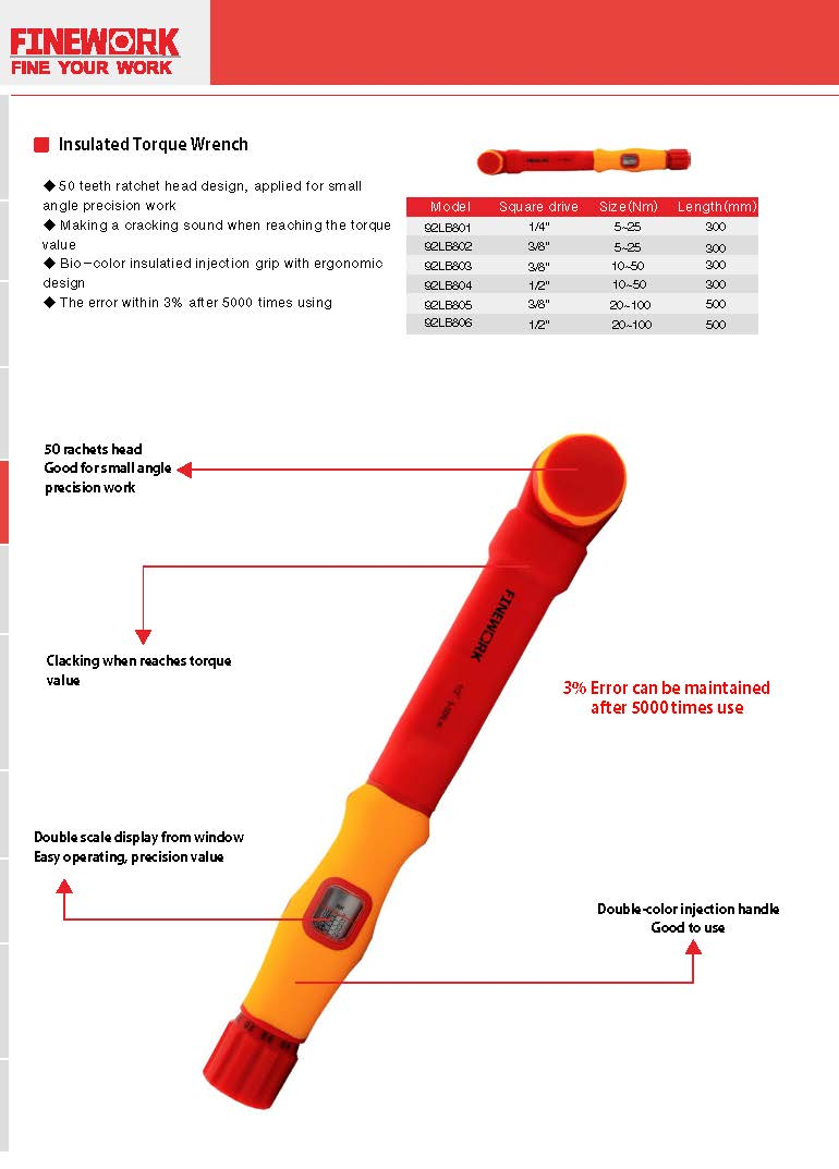 VDE Insulated Mini Ratchet Electronic Torque Wrench 1/2
