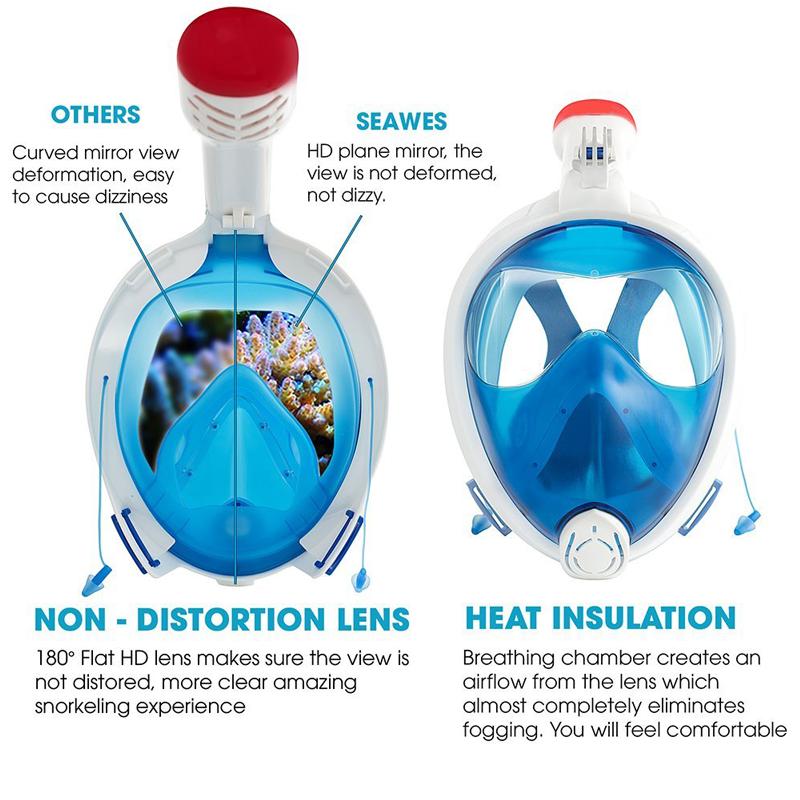 0a509504fb2b Snorkeling Mask