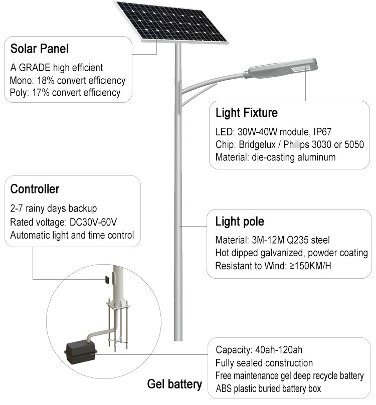 30 40 w one arm solar power led street light with underground battery box