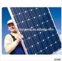 250w best price per watt solar panel price in india