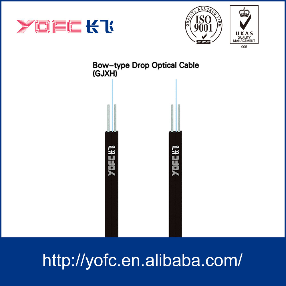 Multi Mode Fiber Optic Cable Price List