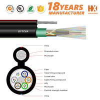 Best quality figure 8 messenger wire 48 core fiber optical cable GYTC8A/S fiber optic cables