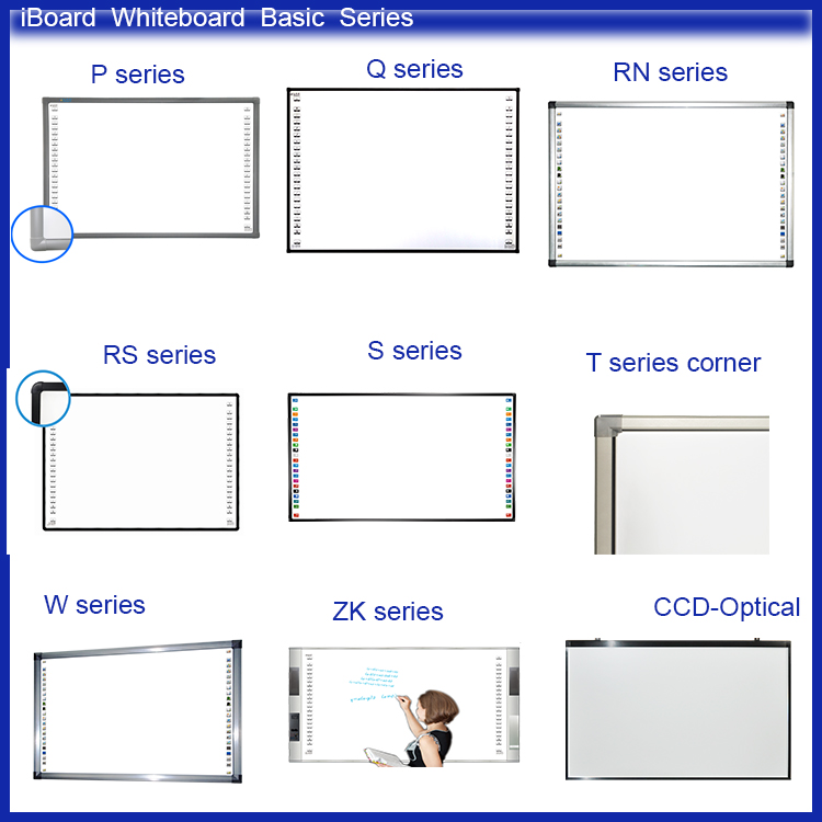 Smart Klaslokaal 2/4 Camera CCD Optische interactieve whiteboards