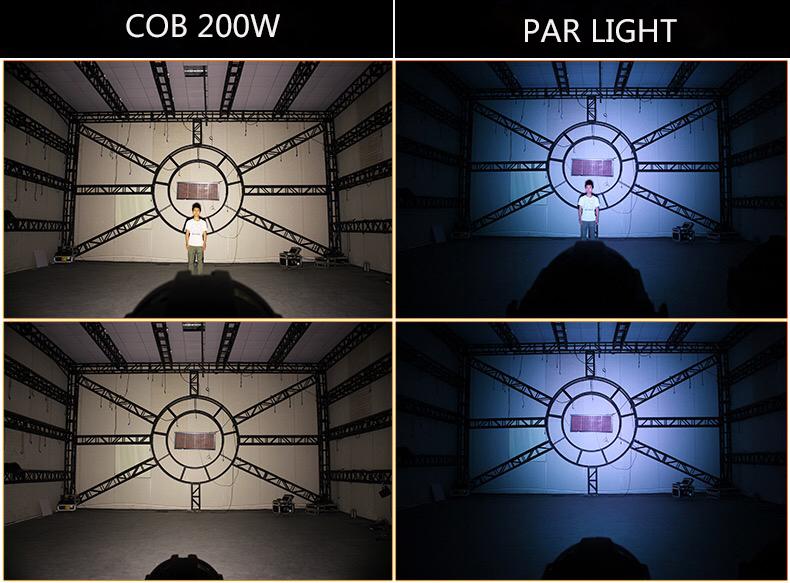 ขายส่ง Xiaolong ซูม cob ไฟ LED โปรเจคเตอร์ LIGHT