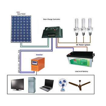 30w 12v Led Home Solar Lighting System For Indoor