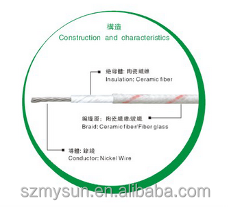 Winding wire gauge winding wire gauge suppliers and manufacturers winding wire gauge winding wire gauge suppliers and manufacturers at alibaba greentooth Choice Image
