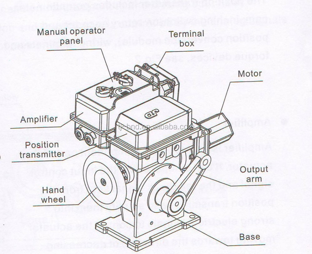 Eim Actuator Wiring Diagram 10781 Schematic Diagrams Actuators Valve 80007f Gate Residential Electrical Symbols U2022