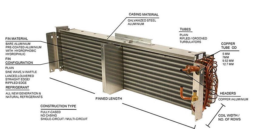 Air Cooled Condenser For Refrigeration System Condensing