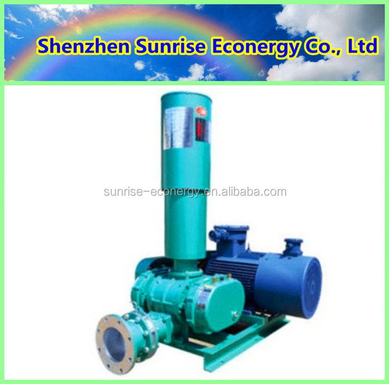 Super quality hot selling biogas solar pump