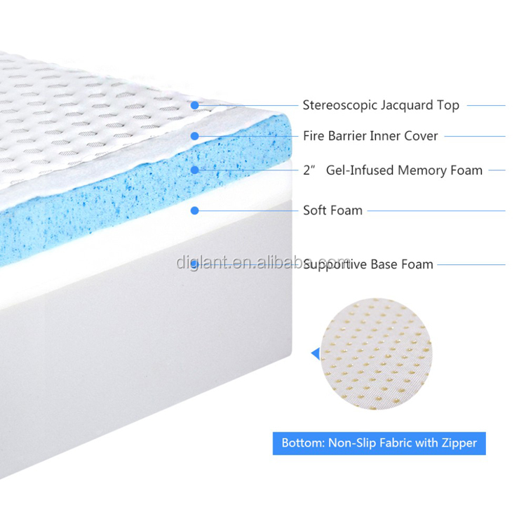 Natural bamboo cover cool gel memory foam mattress buy gel memory foam mattress perfect sleep Where to buy mattress foam