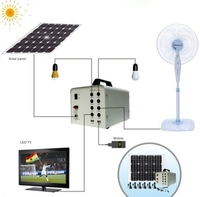 Shenzhen mindtech three series solar power kits with 6pcs led light 40W solar panel and battery for fan