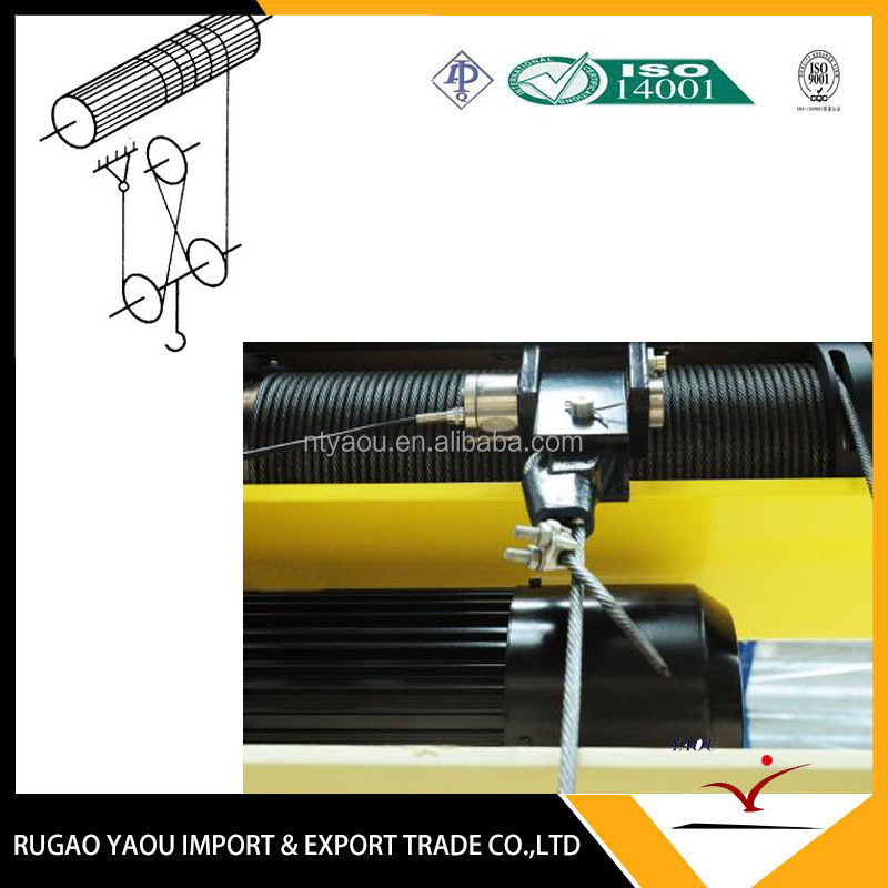 high tension strength for crane steel wire rope