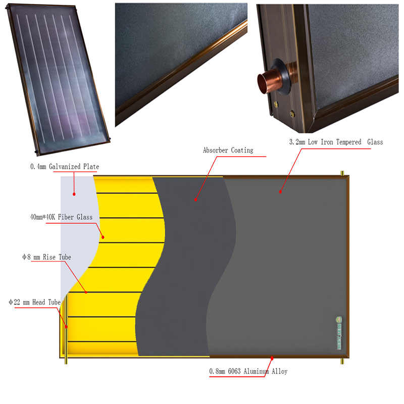 SHe-AO 2018 Most Hot Sale High Quality Newest Flat Plate Solar Collector Prices