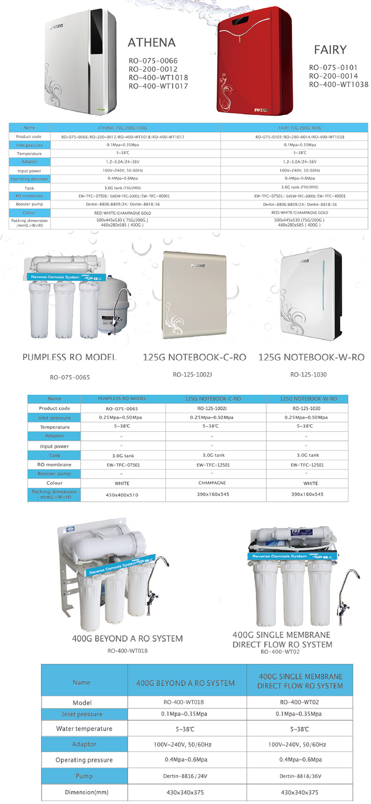 50 75 125g household ro reverse osmosis system mineral drinking rh alibaba com