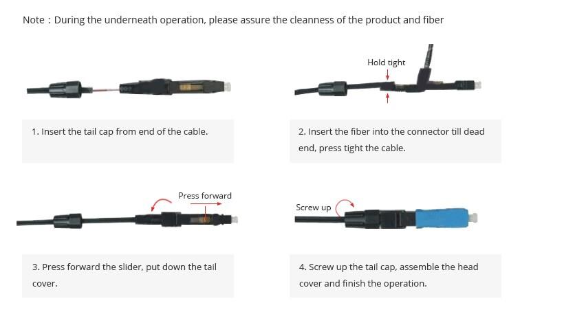 ftth solution single mode fiber optic sc pc fast connector