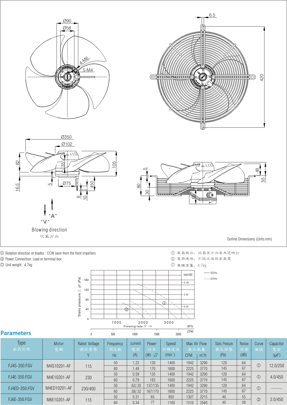 350mm 3 Phase External Rotor Exhaust Axial Fan FJ4E-350.FG for air heater