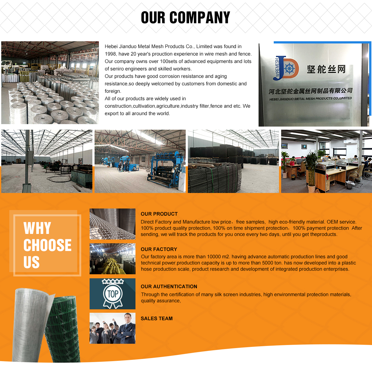 Hebei Jianduo Metal Mesh Products Co., Limited - square wire mesh ...