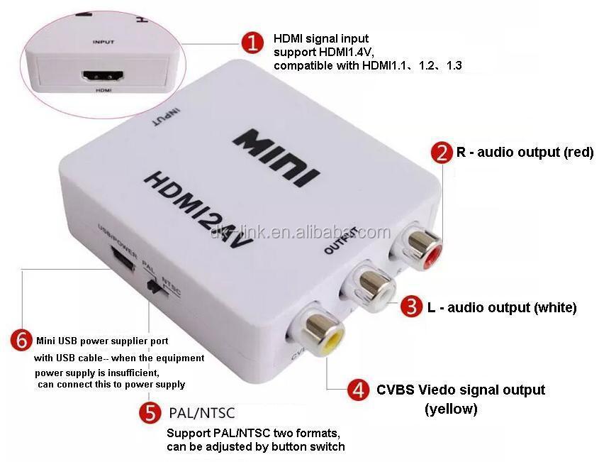 Mini HD Video Converter Box HDMI to RCA AV/CVSB L/R Video 480P  sc 1 st  Alibaba & Mini Hd Video Converter Box Hdmi To Rca Av/cvsb L/r Video 480p ... Aboutintivar.Com