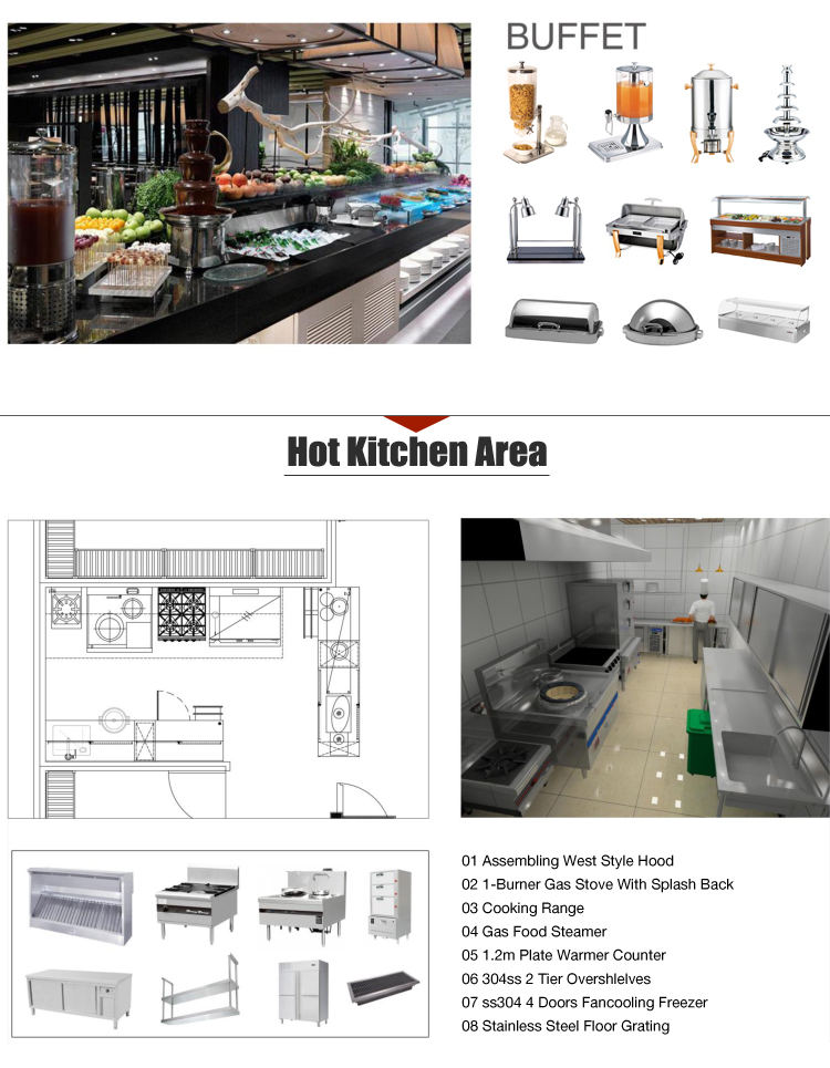 Discover Perfect Match Star Hotel Kitchen Tools Utensils and Equipment /Buffet Restaurant Kitchen Equipment for Sale Price List