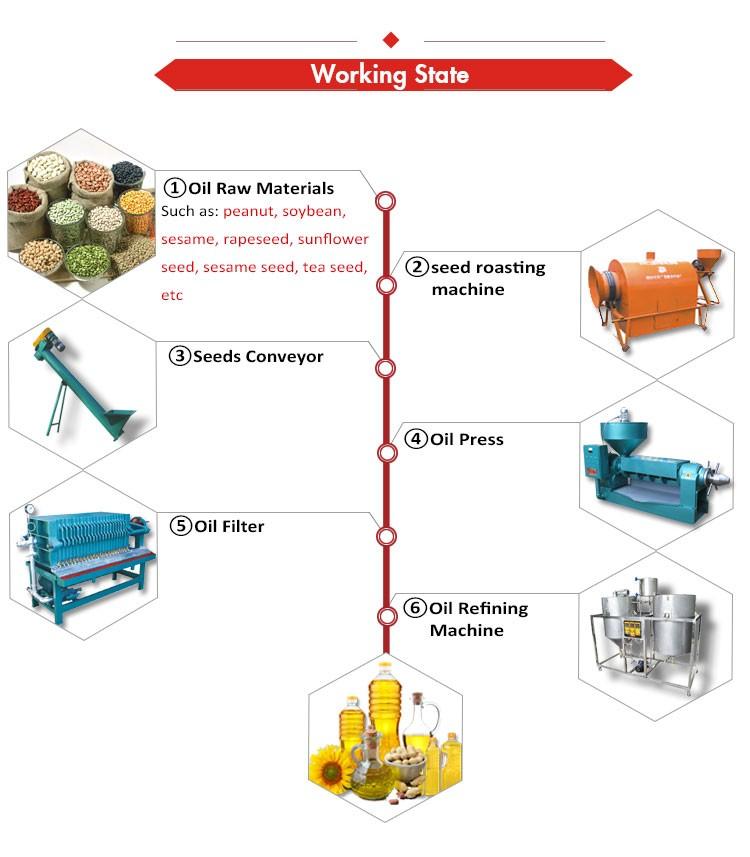 High Quality Crude Oil Filter Machine/oil Filter Making Machinery - Buy  Crude Oil Fiter Machine,Crude Vacuum Oil Filtration,Oil Fiter Machine With