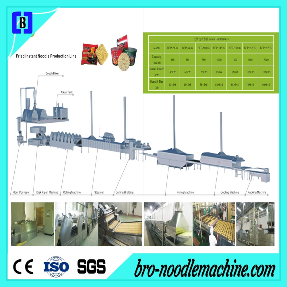Cheap Price 800mm Full Auto Instant Noodle Production Line ...