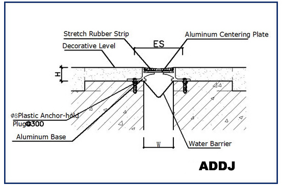 Expansion Joints Between Buildings : Building materials best manufacturer rubber expansion