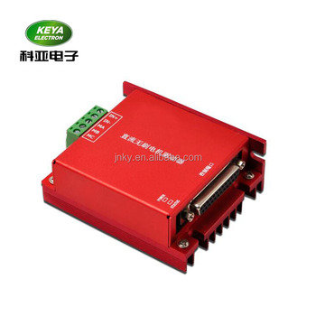 24V High Performance Brushless DC Motor Controller,RS232,CAN Control