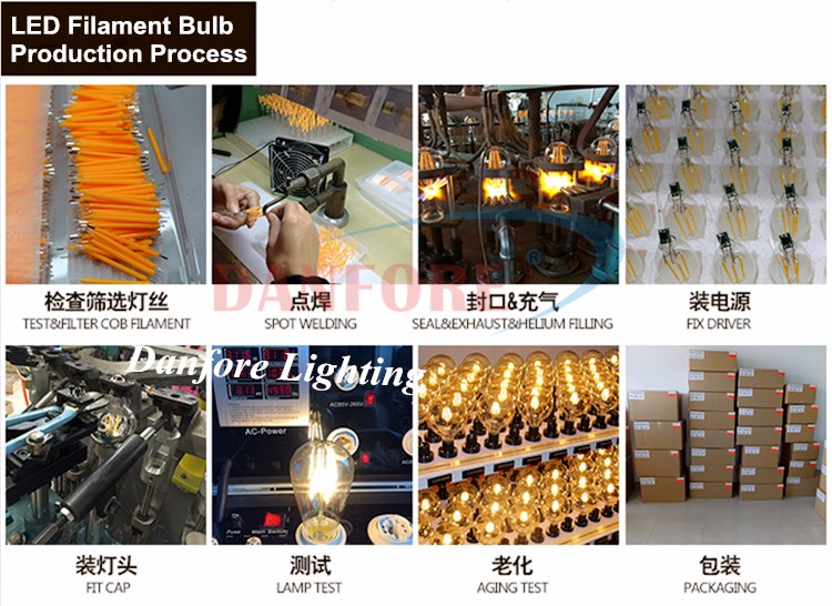 2017 New products Ra90 2200K 2700K 3W A19 Soft LED Filament Bulb