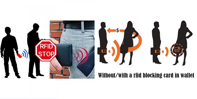 Fabriek Goedkope Prijs portemonnee credit debet card rfid skimmer rfid blocking schild kaart
