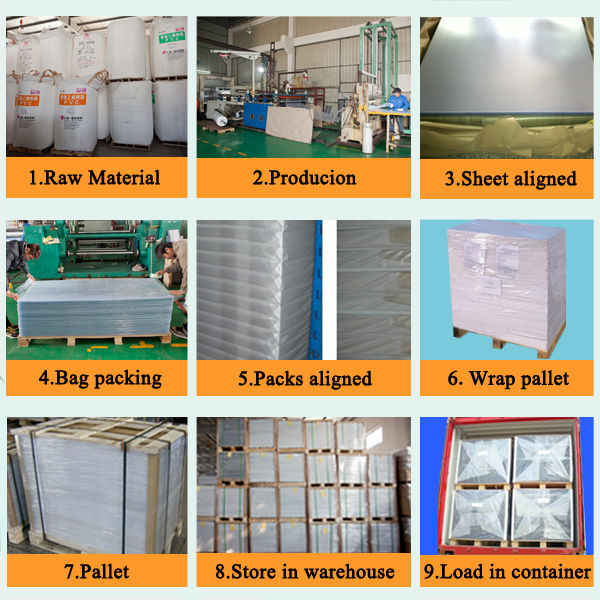 Offset PET Clear Sheet/ Transparent Rigid PET Sheet/Clear PET Film