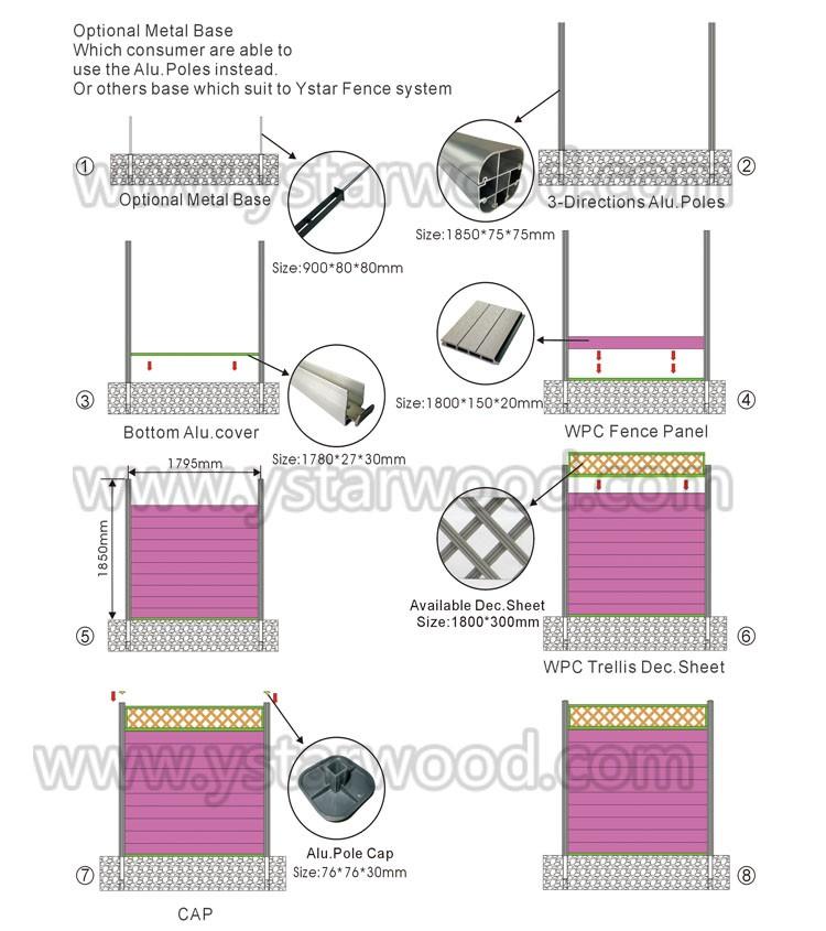 g nstige umweltfreundlich recycling wpc gartenzaun buy. Black Bedroom Furniture Sets. Home Design Ideas
