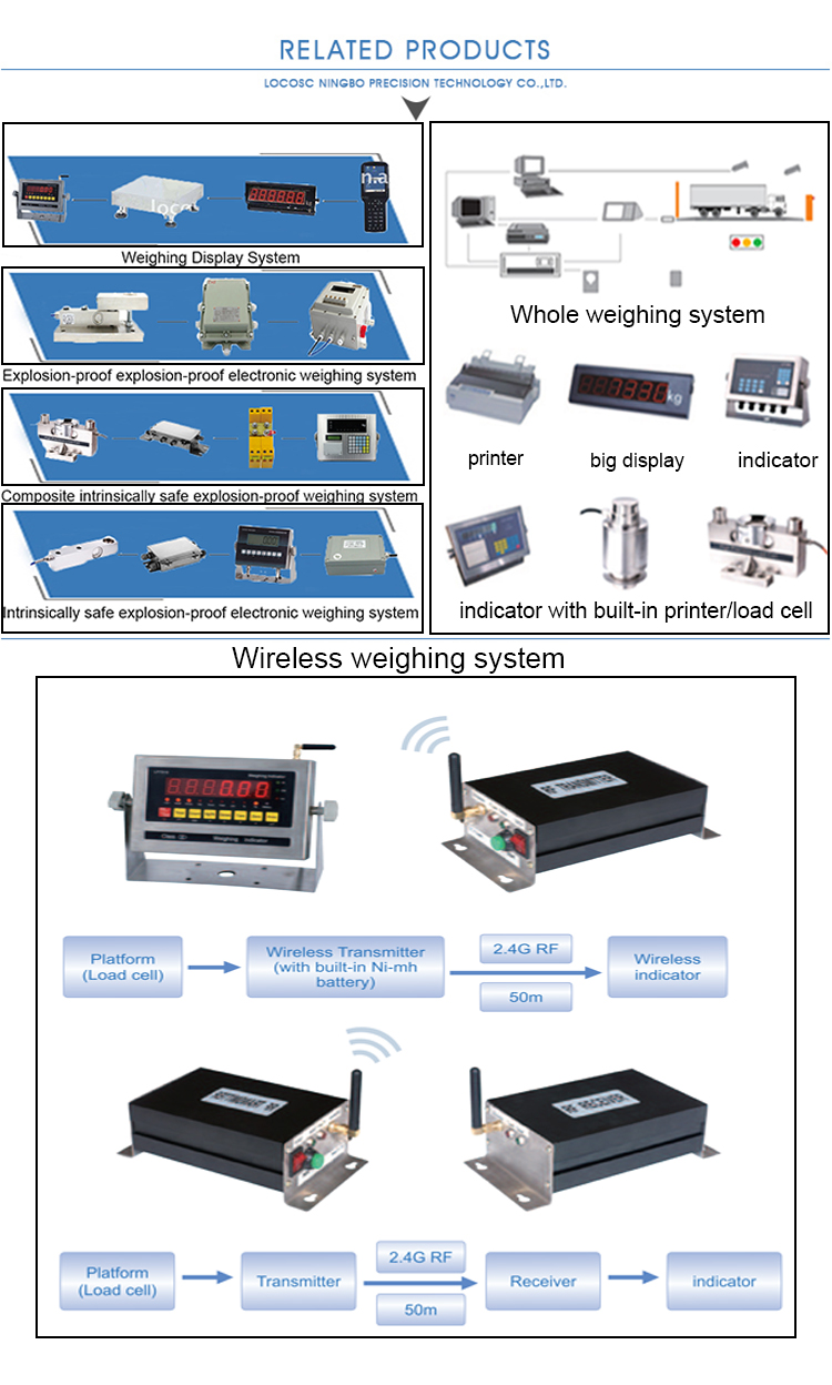 Truck On Board Weighing Systems,Truck Weighing System,Onboard Weighing System For Truck
