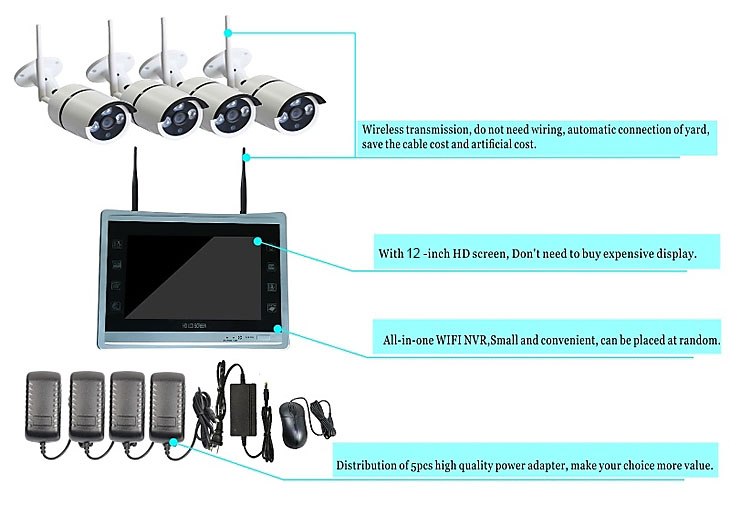 4 Camera Wifi IP Business CCTV Surveillance Systems